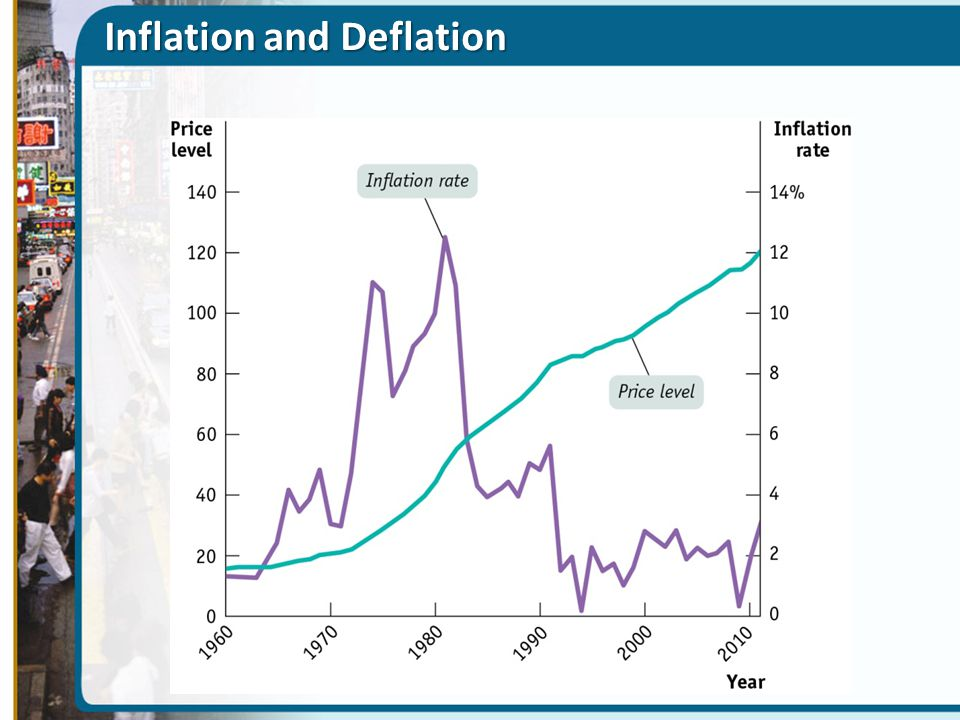 inflation targetting Inflation targeting is a monetary-policy strategy characterized by an announced numerical inflation target, an implementation of monetary policy that gives a major role to an inflation forecast that has been called forecast targeting, and a high degree of transparency and accountability it was.