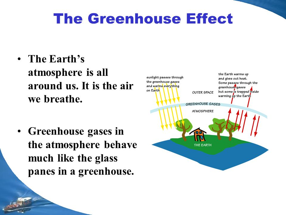 atmosphere and greenhouse effect pdf
