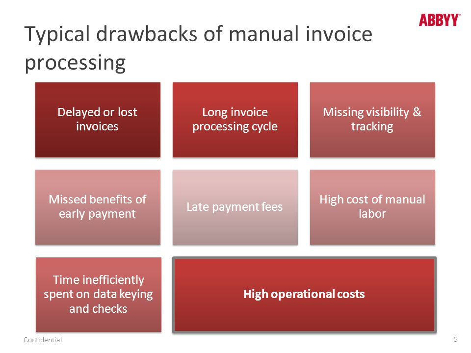 Typical Drawbacks Of Manual Invoice Processing  Typical Invoice