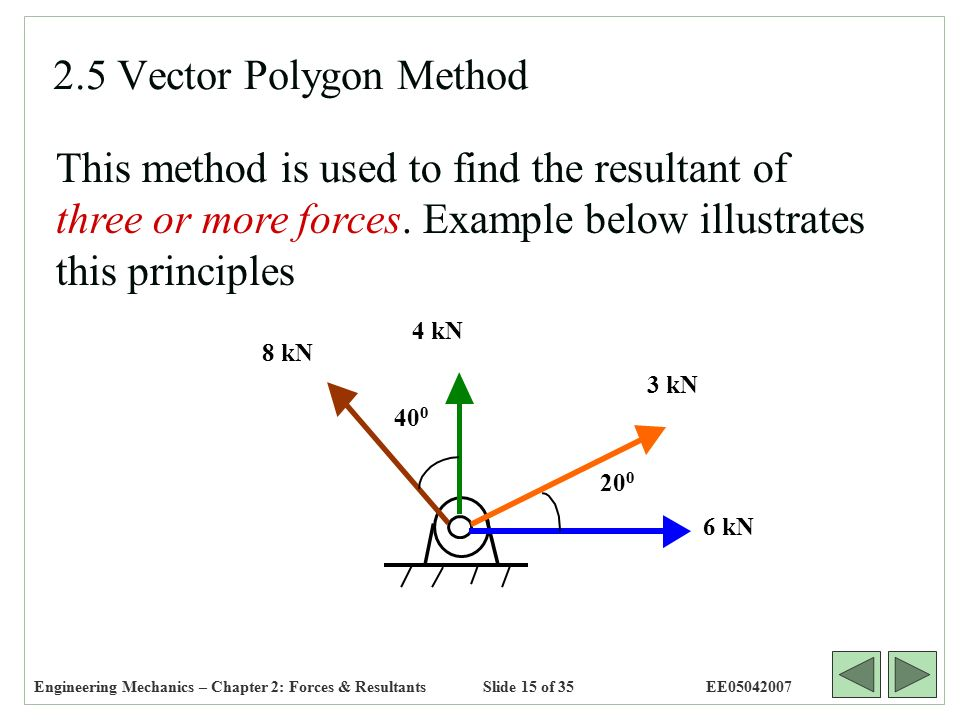 how to find the resultant of three vectors