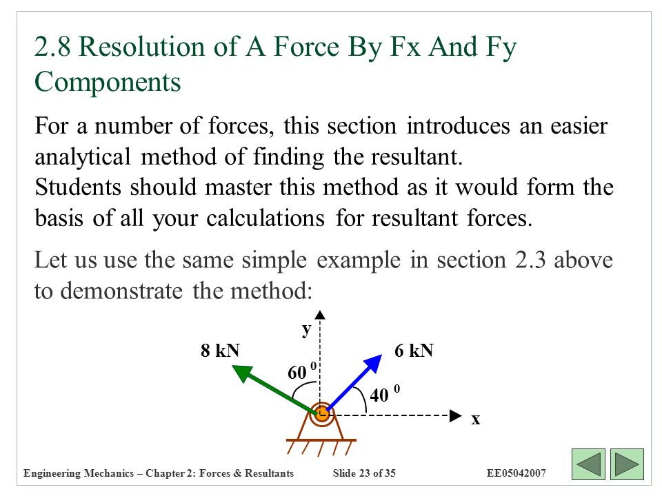 resolution of forces Fig 3-3 resolution of a force into components: any force can be resolved into the addition of two mutually perpendicular forces which are called components of force.