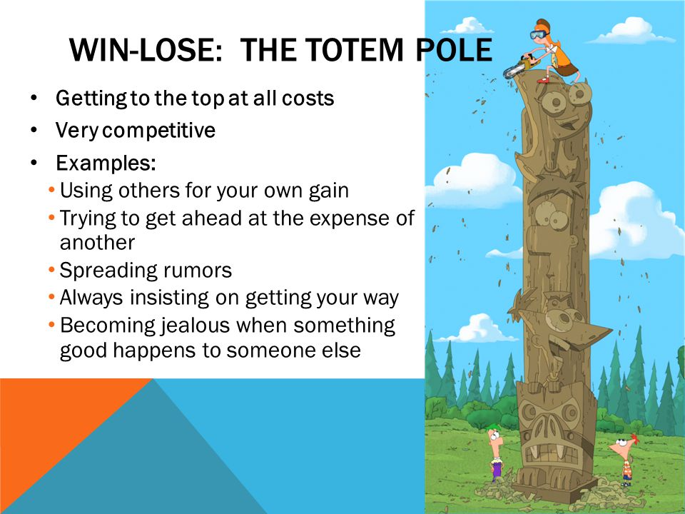 Examples of win lose situations in the workplace
