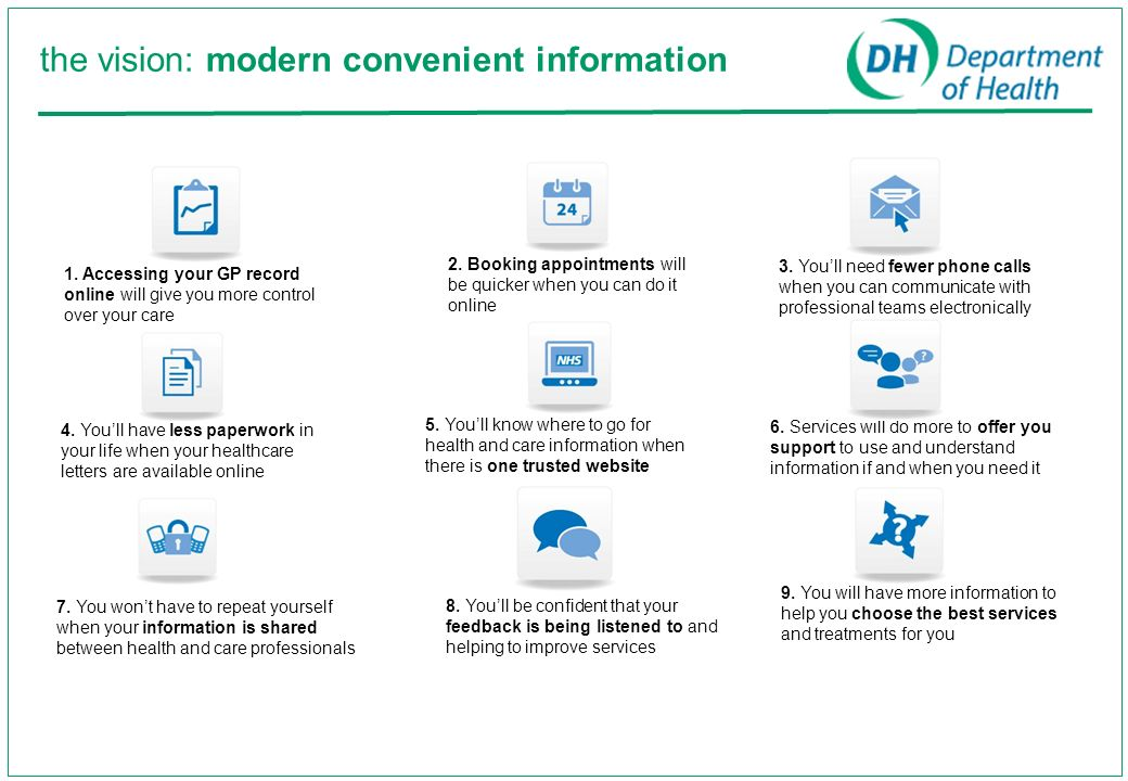 the vision: modern convenient information
