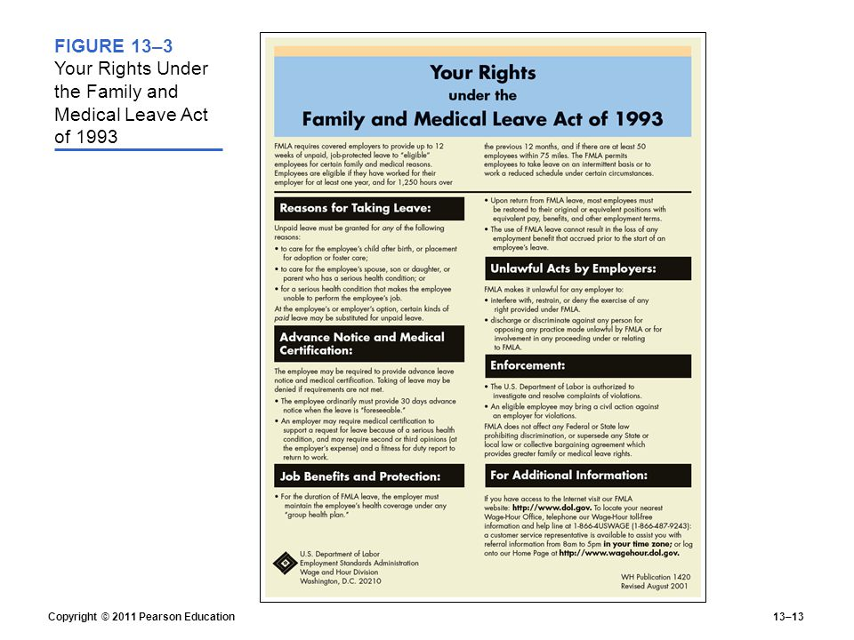 Family and Medical Leave Act of 1993