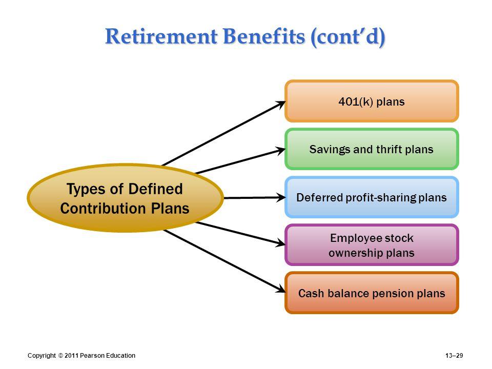 Employee stock options encourage earnings management