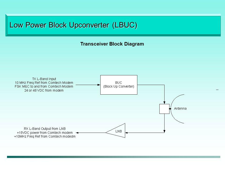 2005 Subaru Impreza Sti Sensor Diagrams also 1g Dsm Wiring Harness Diagram furthermore 97 Eagle Talon Engine Diagram as well Mitsubishi Evo 3 Wiring Harness Diagram moreover 4g63 1g. on 2g dsm ecu wiring diagram