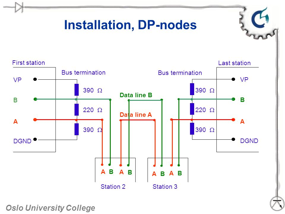 technical basics the profibus protocols wiring ppt video online rh slideplayer com profibus dp rs485 wiring profibus dp connector wiring