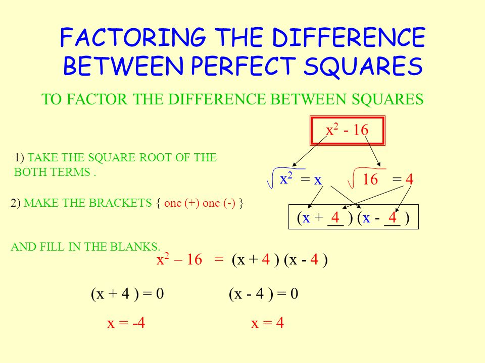 relationship between multiplying polynomials and factoring