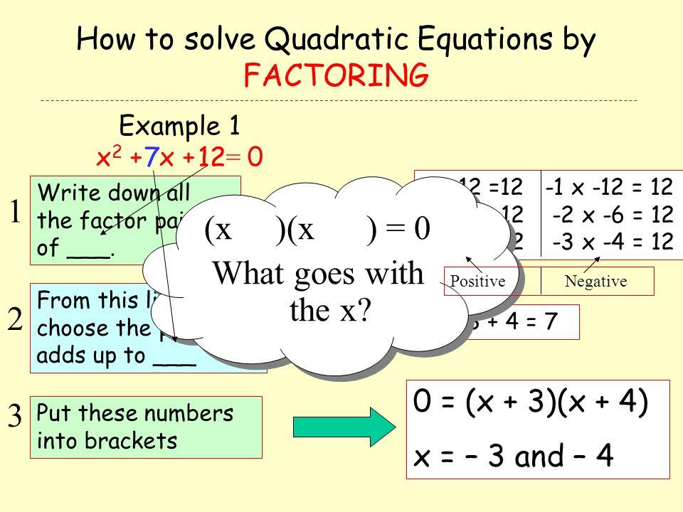 Describing Quadratic Equations Term Paper Academic Service