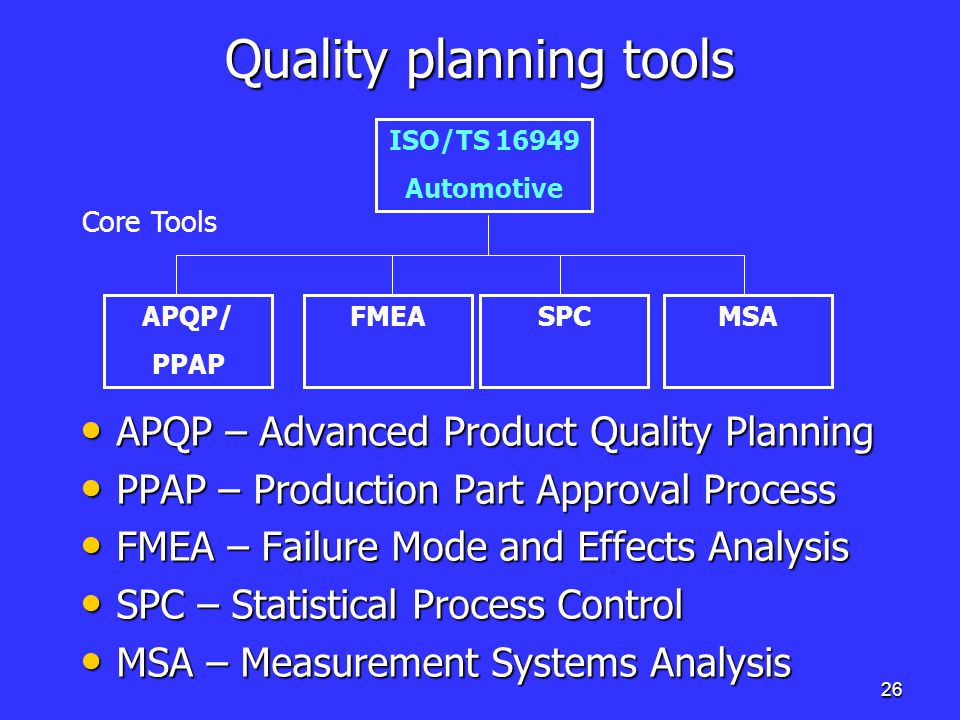 Quality Management Standards Ppt Video Online Download