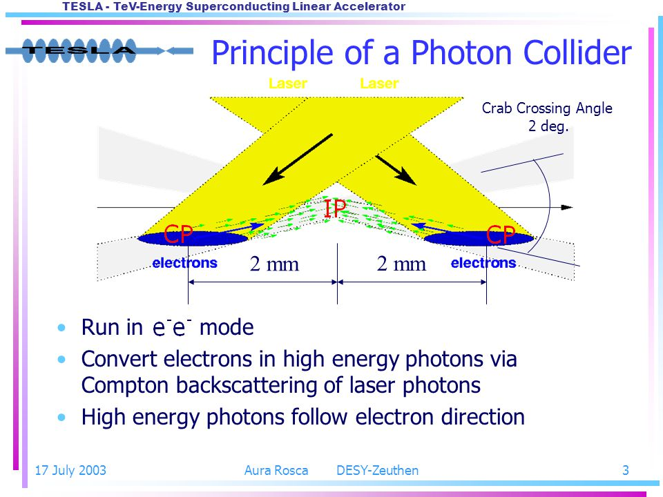 Principle of a Photon Collider