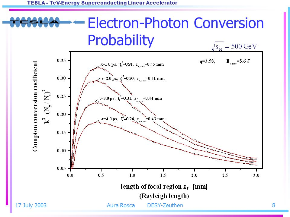 Electron-Photon Conversion Probability