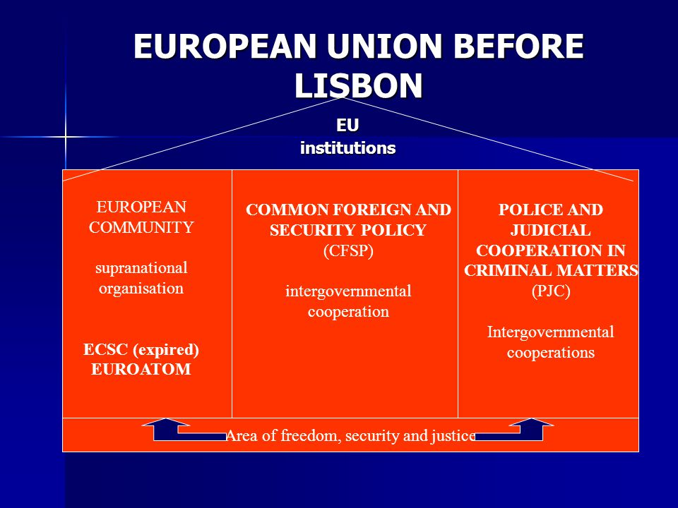 european union supranationalism The european union was formed in february 1992 with the signing of the maastricht treaty it consist of originally twelve members belgium, denmark, france.