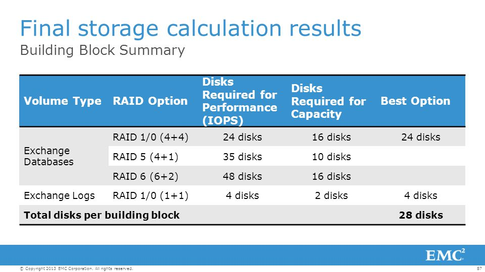Storage Throughput Calculator Best Storage Design 2017