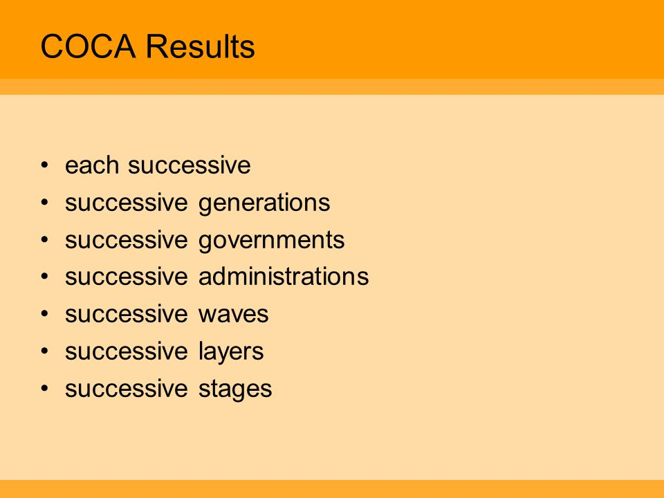 COCA Results each successive successive generations
