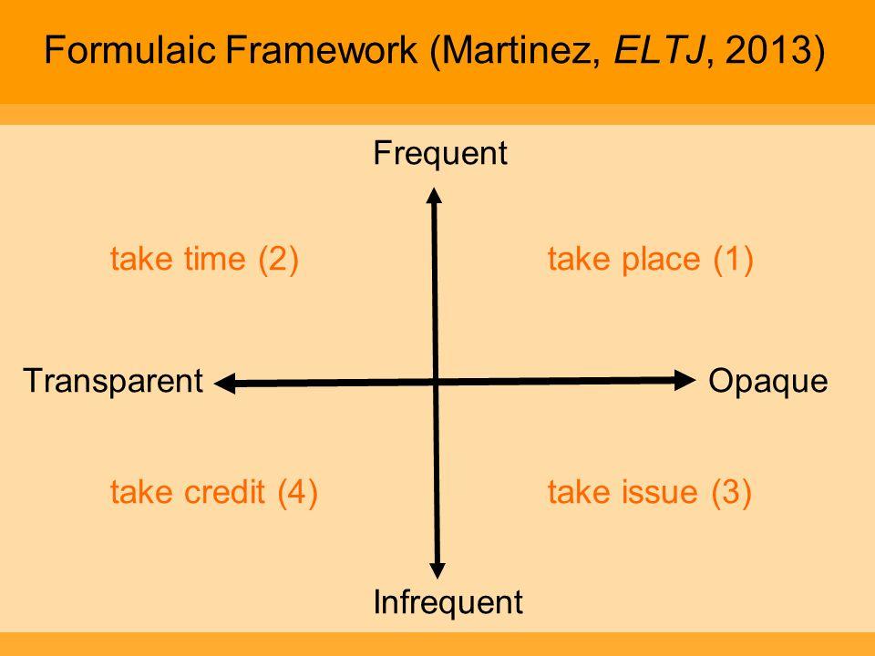 Formulaic Framework (Martinez, ELTJ, 2013)