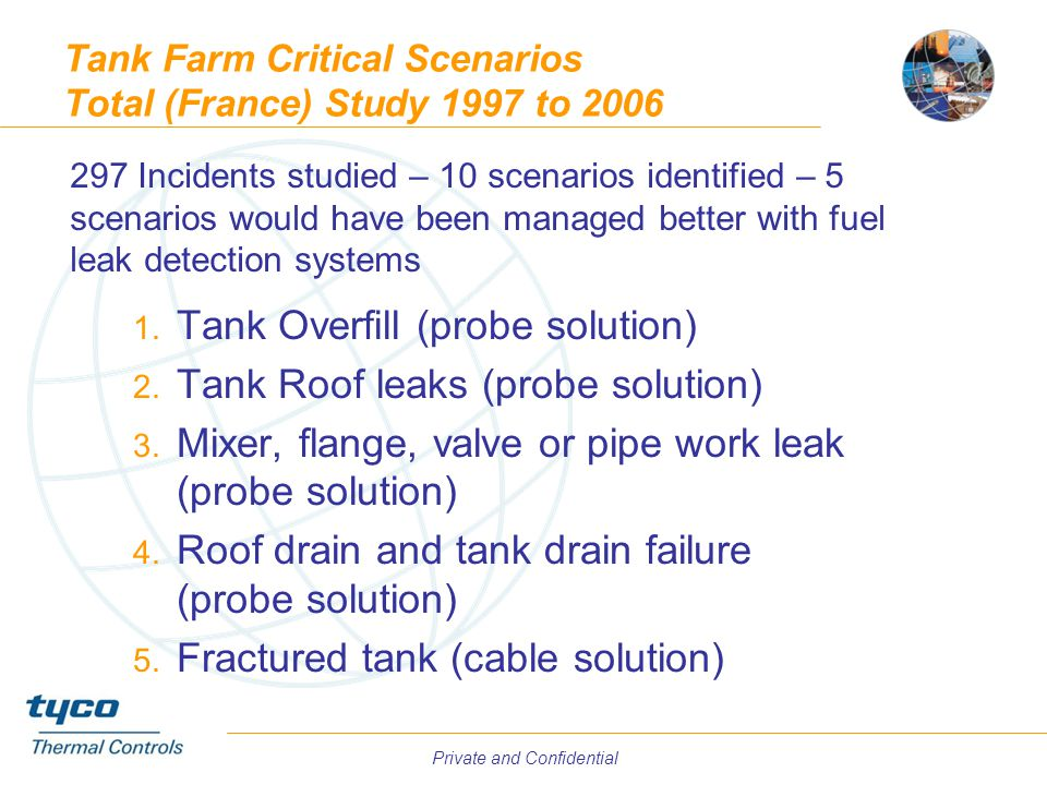 Tracetek Leak Detection Ppt Download