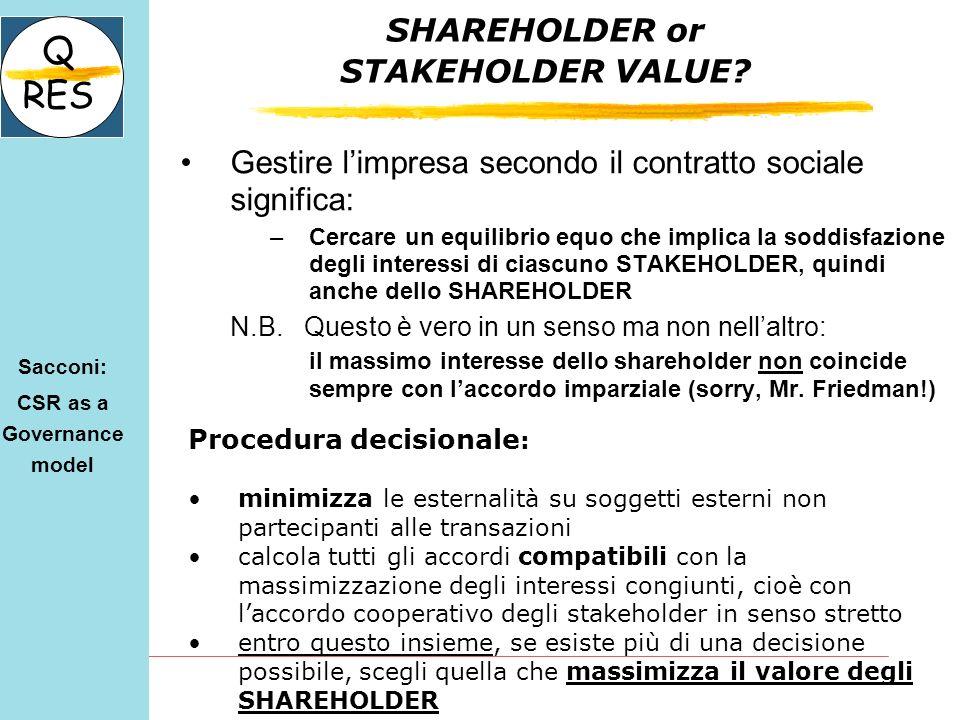 CSR as a Governance model SHAREHOLDER or STAKEHOLDER VALUE