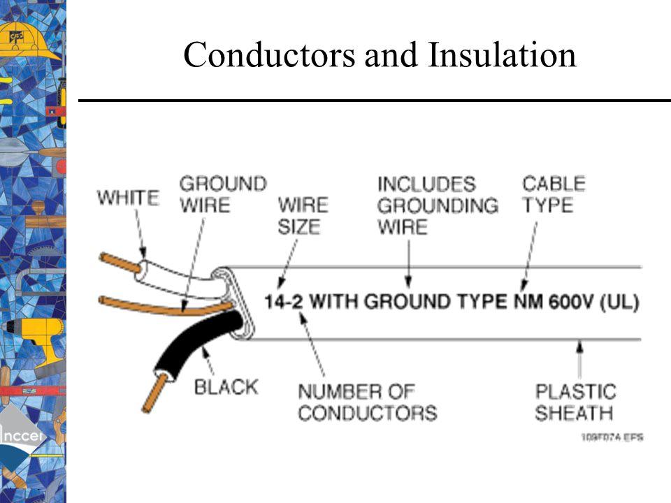 AWG, American Wire Gauge - ppt video online download