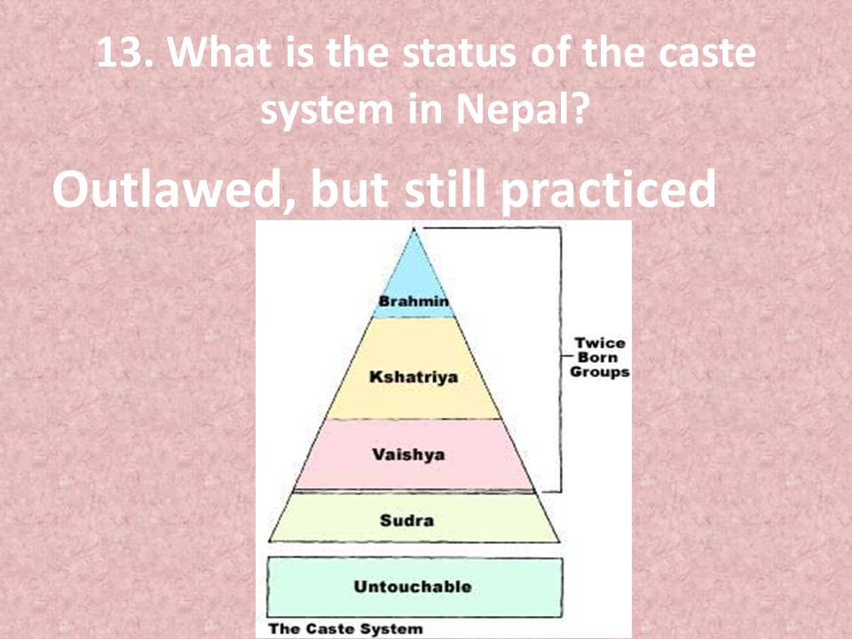 caste system in nepal The caste system in nepal today is less rigid than it was in history, with laws outlawing the discrimination of persons based on caste nonetheless, the caste system is still influential in nepal's social, economic, and political landscape.
