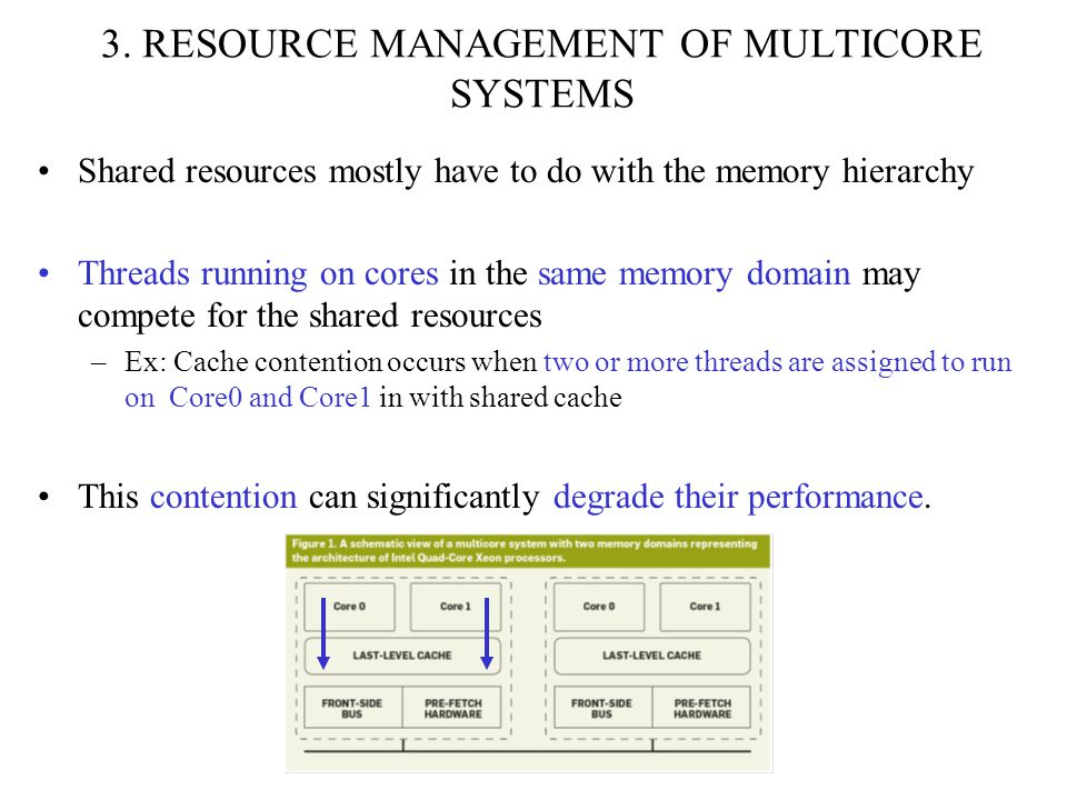 managing contention for shared resources on View essay - cis 512 week 8 case study 3 - case study 3 managing contention for shared resources on multicore pro from cis / 290.