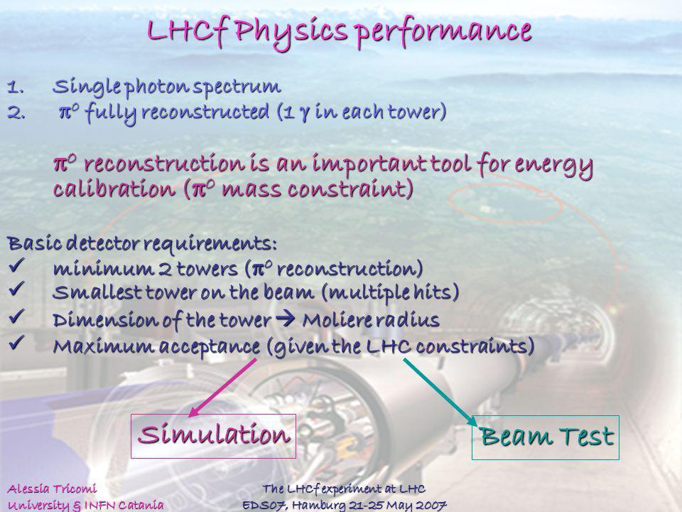 LHCf Physics performance