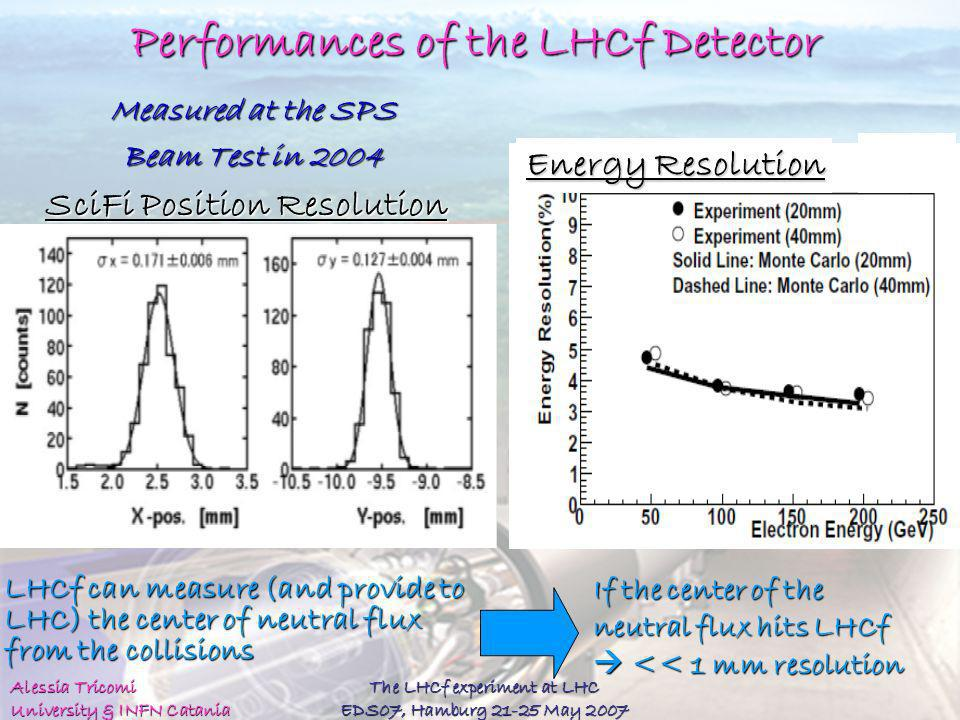 Performances of the LHCf Detector