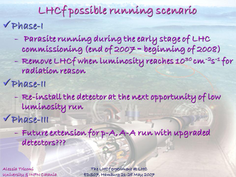 LHCf possible running scenario