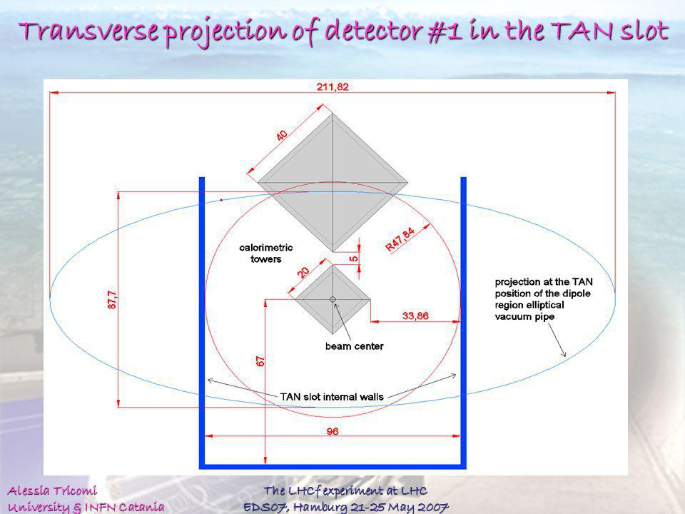 Transverse projection of detector #1 in the TAN slot