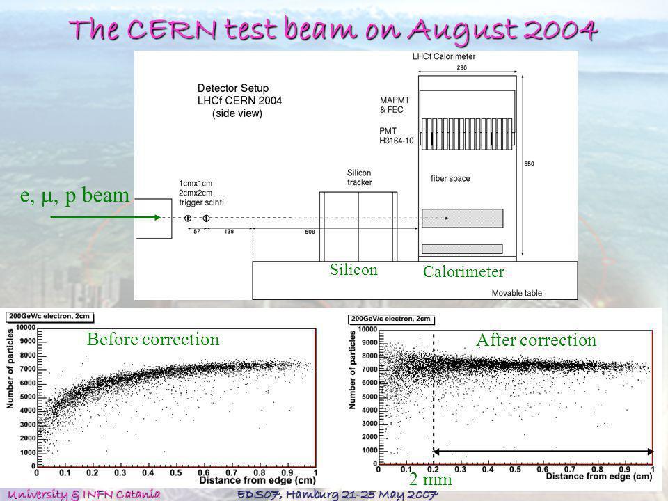 The CERN test beam on August 2004