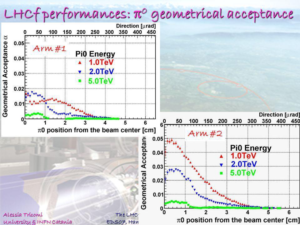 LHCf performances: p0 geometrical acceptance