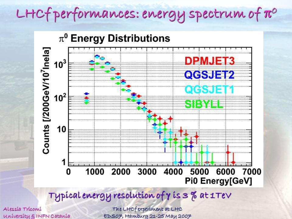 LHCf performances: energy spectrum of p0