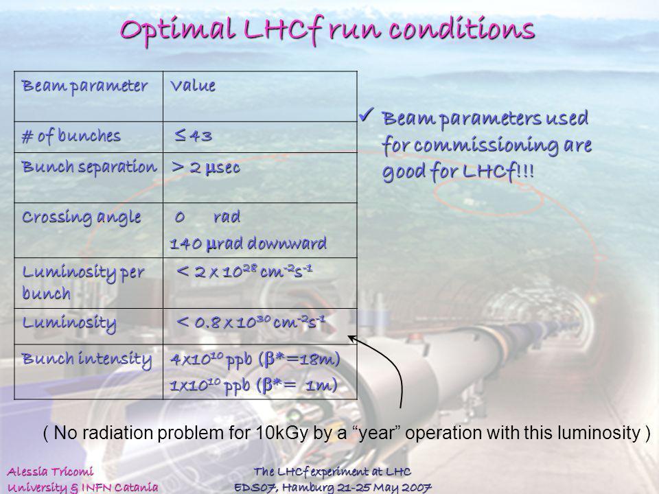 Optimal LHCf run conditions