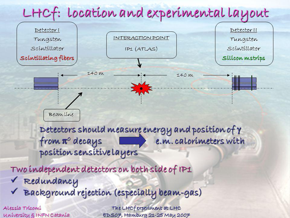 LHCf: location and experimental layout