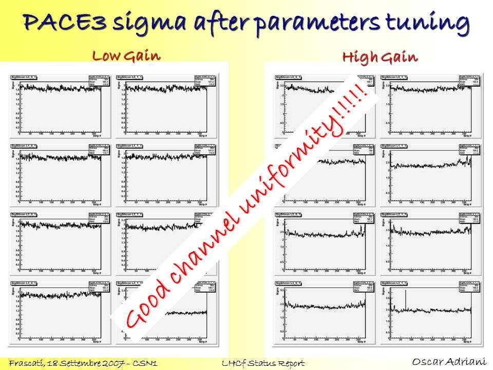 PACE3 sigma after parameters tuning