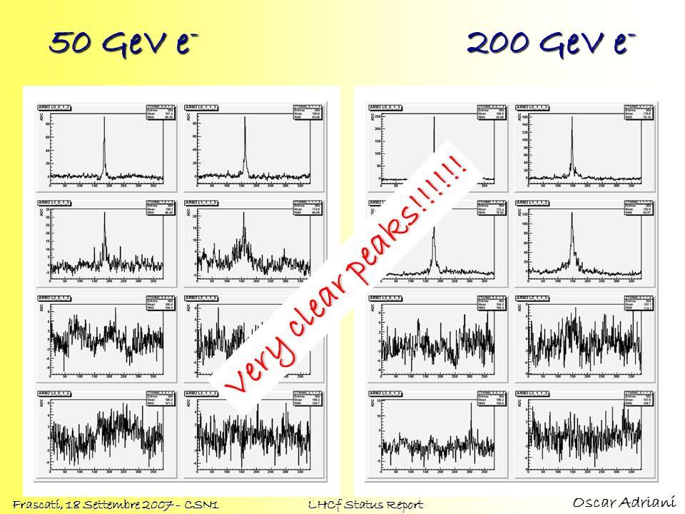 50 GeV e- 200 GeV e- Very clear peaks!!!!!!