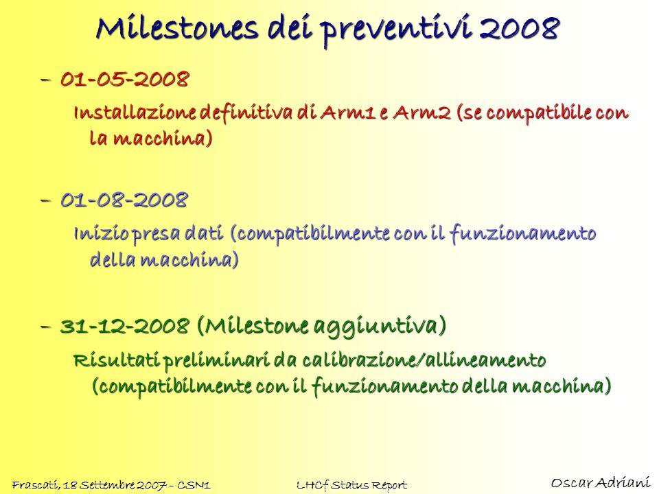 Milestones dei preventivi 2008