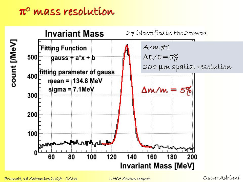 p0 mass resolution Dm/m = 5% Arm #1 DE/E=5% 200 mm spatial resolution