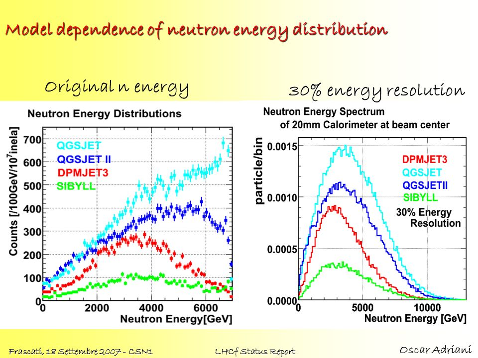 Model dependence of neutron energy distribution