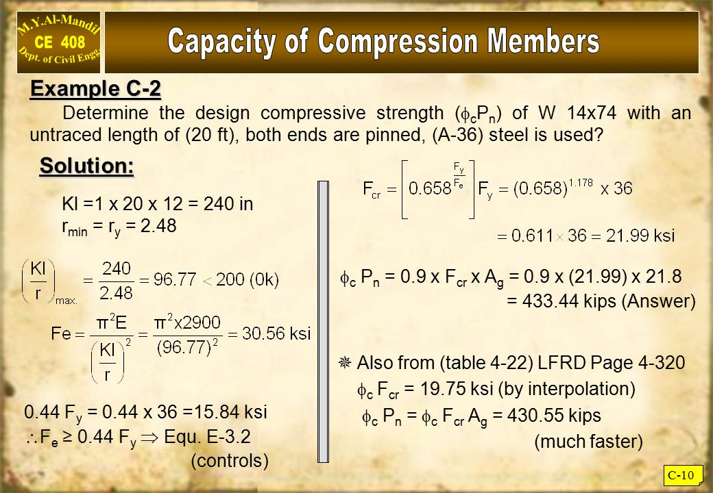 Capacity of Compression Members
