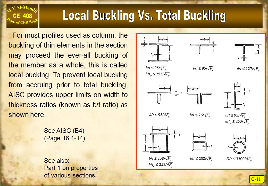 Local Buckling Vs. Total Buckling