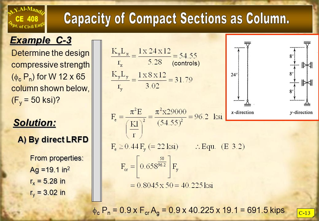Capacity of Compact Sections as Column.