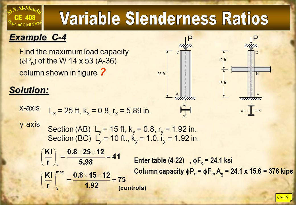 Variable Slenderness Ratios