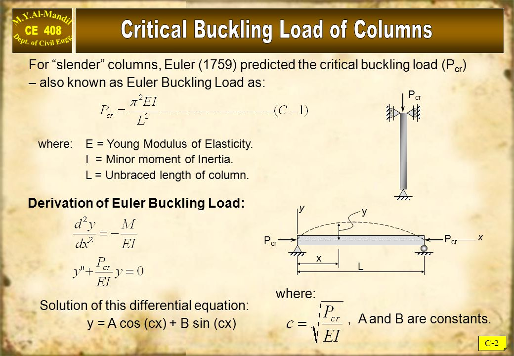 Critical Buckling Load of Columns