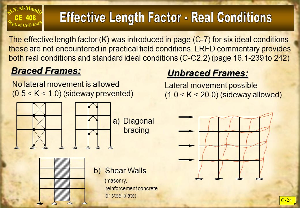 Effective Length Factor - Real Conditions