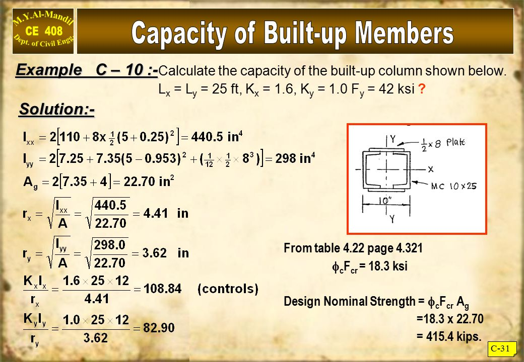 Capacity of Built-up Members