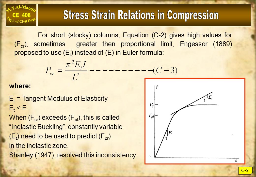 Stress Strain Relations in Compression
