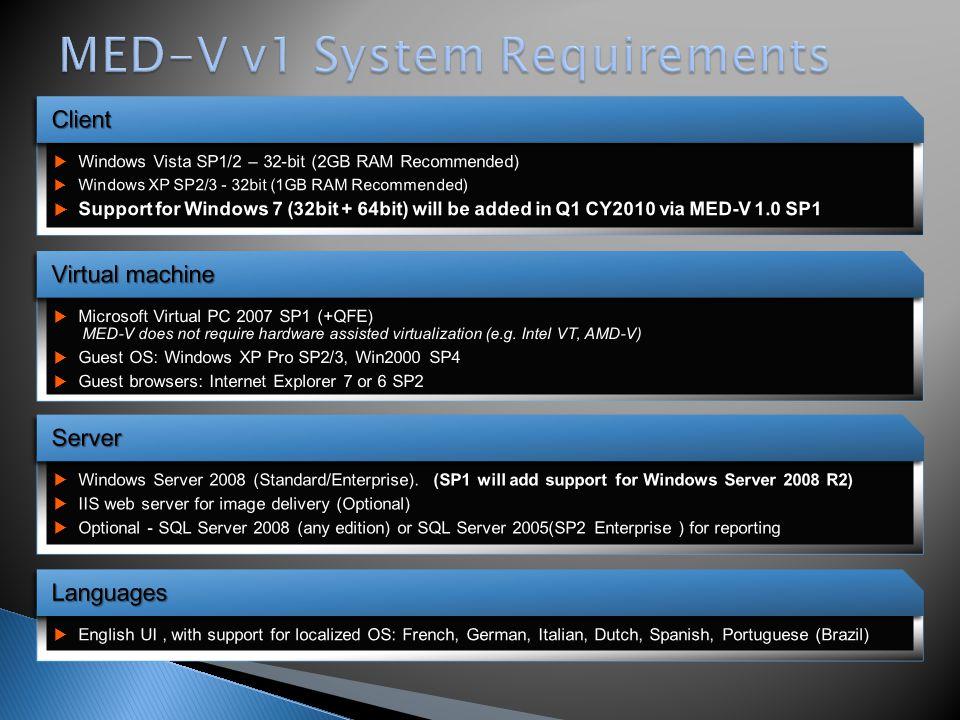 Windows Server 2008 Sp2 32 Bit free download