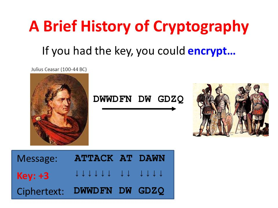 Brief history of cryptography and cryptanalysis