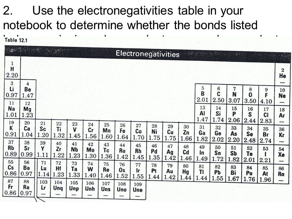 Worksheet Chapter 12 Homework Key ppt download – Chemical Bond Worksheet